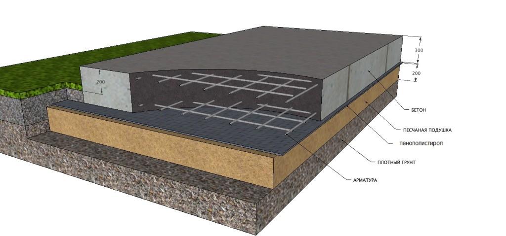 ustroystvo-monolitnogo-armirovannogo-fundamenta